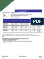 VET20 AVI50215 Schedule 4 Jul 16_V1.0_Mar 16