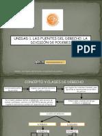 Tema 1. Las Fuentes Del Derecho. La División de Poderes.ppt