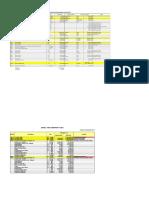 Copy of Detail Procurement Plan 28102010.xls