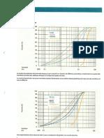 curvas VSI.pdf