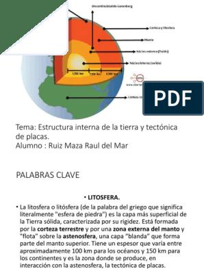 Estructura Internas De La Tierra Manto Geología