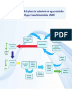 diagrama_ptarca
