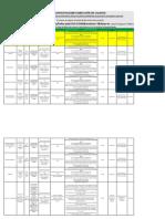 capacitaciones dirección de calidad Circular 022