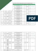capacitaciones dirección de calidad Circular 022 Circular 022 Circular 022