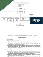 Struktur Organisasi K3RS RS. MITRA SEHAT.docx