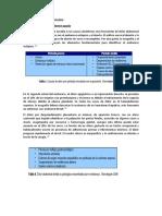 ETIOLOGIA DE ABOMEN AGUDO.docx