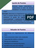 Tema II Valuación de Puesto