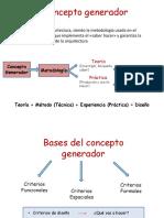 Concepto Generador