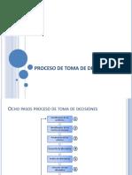 Proceso de toma de decisiones (1).pptx
