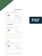 Tropis iklim yang di indonesia