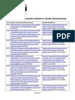 UNWomen GenderMainstreamingReportsAndResolutions en PDF