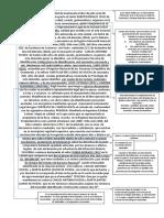 Clases-del-Primer-Parcial-de-Derecho-Notariado-I1-3.pdf