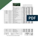 lista de productos merida 02742521905.pdf
