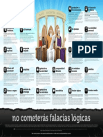 Logical fallacies poster