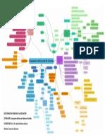 Mapa Evaluacion de Centros Socorro Medrano