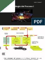 SESIÓN 1 _ Estrategia del Proceso I.pptx
