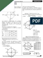 Circunferencia Trigonometrica Clase 2