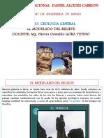 Diap. 5 Geol. Modelado Del Relieve