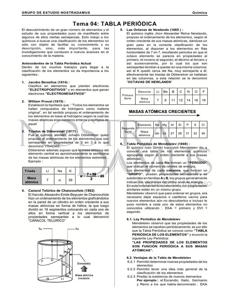 04 tabla peridica tabla peridica urtaz Images