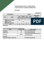 Quadro de Quantitativo de Beneficiário.xls Jan 2017