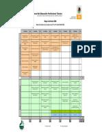 MAPA CURRICULAT PTB.AUTOMOTRIZ-2008.pdf