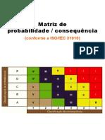 Matriz de Probabilidade e Consequência