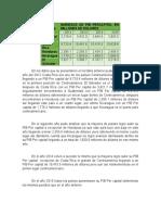 PIB percapital.docx