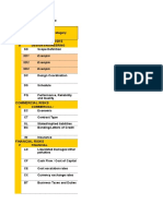 Risk Assessment Document - Risk Breakdown Structure (1)
