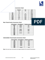 Visual Acuity Conversion Chart