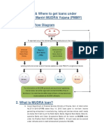 How_and_Where_to_get_MUDRA_loan.pdf