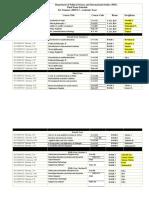 PSIS Final Exam Schedule-2009-Summer