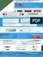 Tipos_de_Microfones_parte3.pdf
