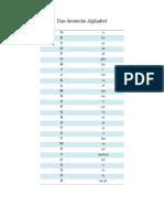 Das Deutsche Alphabet PDF
