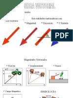2 Vectores Algebra Vectorial (1)