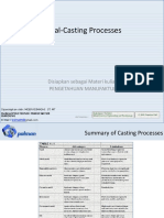 1. Casting of Metal Processing