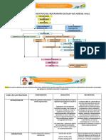 EVIDENCIA 09 Requisitos de Las BPM de Acuerdo Con La Actividad Económica de La Empresa