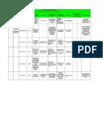 Formato (1) Matriz de Requisitos Legales Final