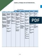 Catalogo Principal Ntn36