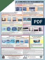 Modos_Falla_Rodamientos.pdf