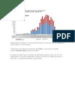 Estadistica Del Sida en Guatemala