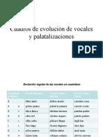 Cuadros Vocales y Yodes MP