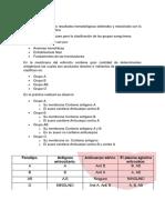 Cuestionario 6. 7 Hemato