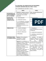 COMPARACION  DE STANDARES DE ACREDITACION Y SUGERENCIAS