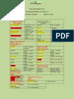 lista de substituição pactpaloma.docx
