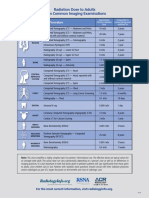 Dose Reference Card.pdf