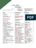 Aprenda Ingles Con Tve1