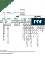 Estructura del Sistema Financiero Mexicano.pdf