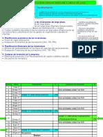 Apunte 1 Un. 4 Planif Financ(1)