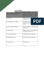Matriz de Factores Protectores y de Riesgo Yirina