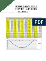 Análisis de Datos de La Ecuación de La Flecha Máxima